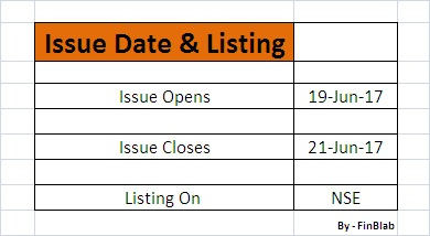 ipo issue by bma Find the latest information on list of initial public offerings (ipo) along with new, recent, live and current public issues at bse india.