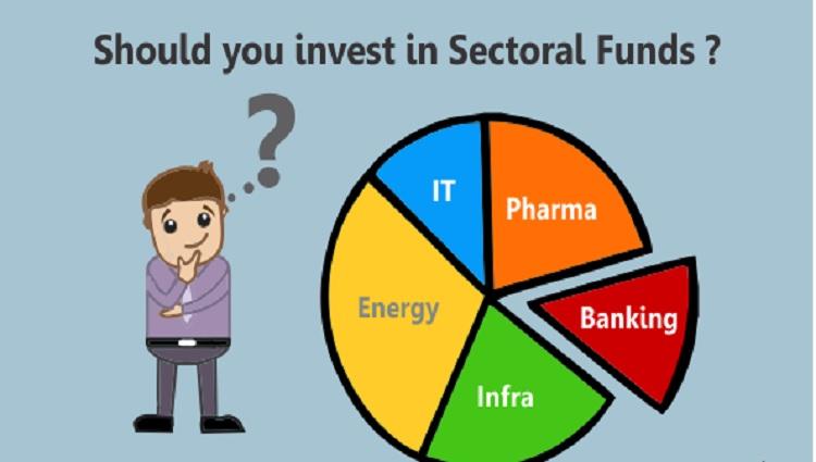 Building Mutual Fund Portfolio
