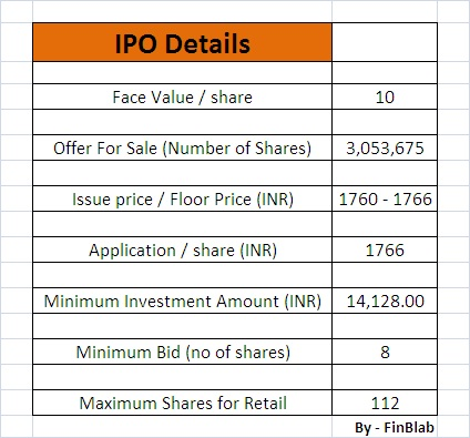 Dixon ipo list price