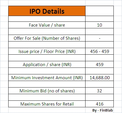 Reassure group limited ipo