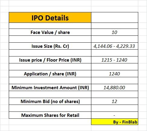 Hal ipo date and price