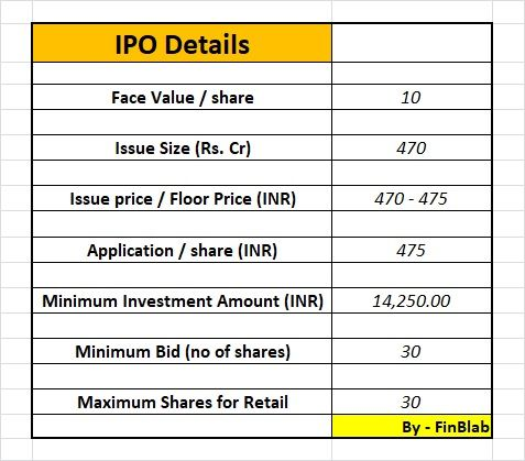Ircon international limited ipo price